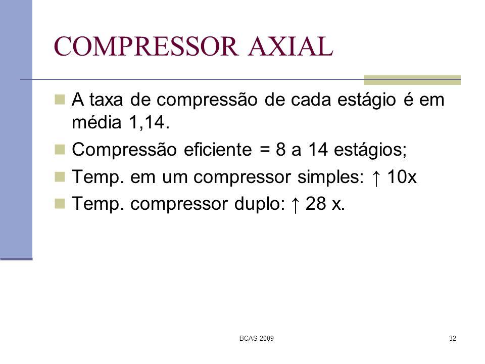 BCAS 200932 COMPRESSOR AXIAL A taxa de compressão de cada estágio é em média 1,14. Compressão eficiente = 8 a 14 estágios; Temp. em um compressor simp