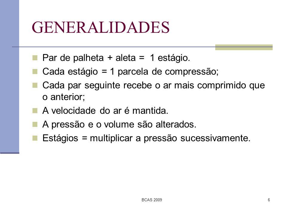 BCAS 20096 GENERALIDADES Par de palheta + aleta = 1 estágio. Cada estágio = 1 parcela de compressão; Cada par seguinte recebe o ar mais comprimido que