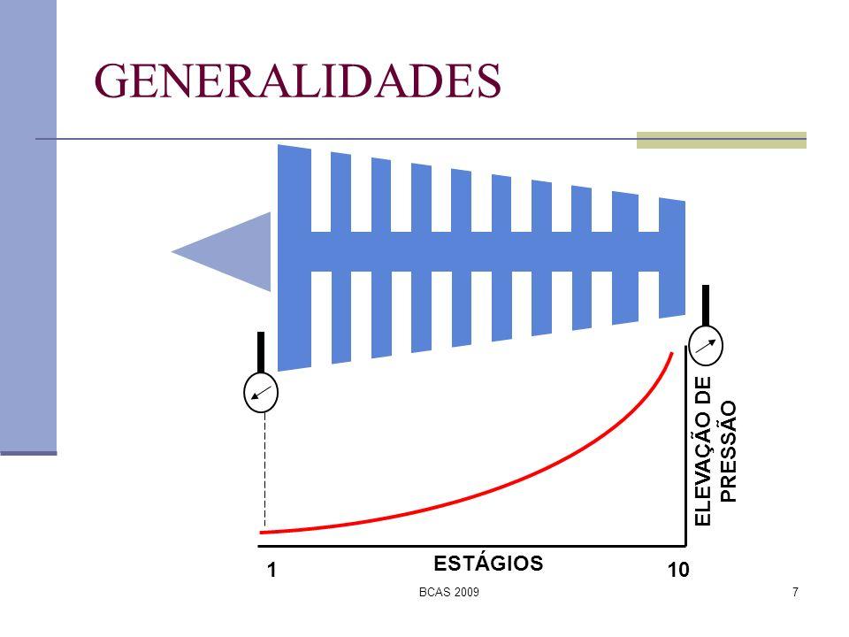 BCAS 20097 GENERALIDADES ESTÁGIOS 110 ELEVAÇÃO DE PRESSÃO