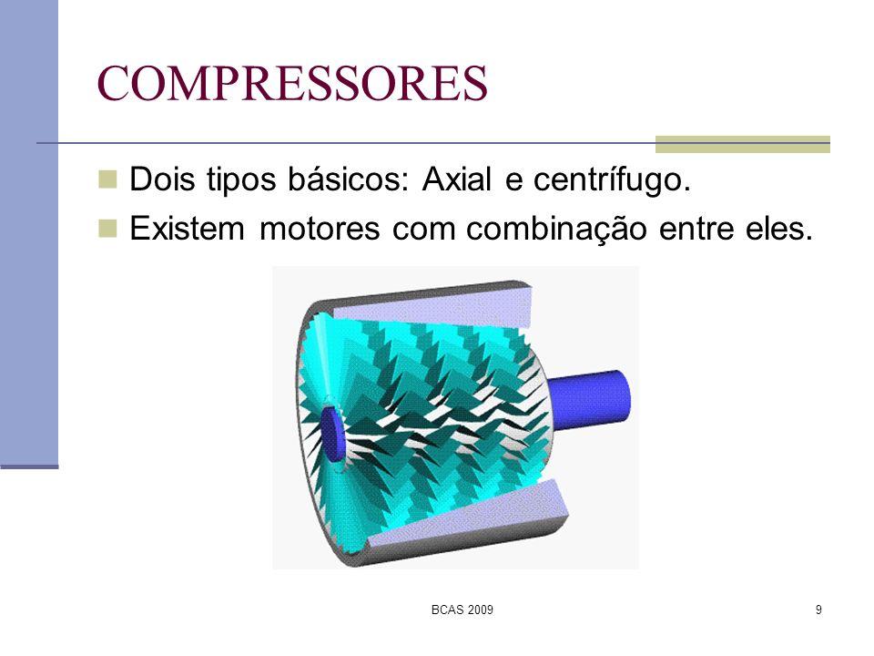 BCAS 200910 COMPRESSORES VANTAGENS E DESVANTAGENS AXIALCENTRÍFUGO Eficiência Robustez Área frontal Facilidade de fabricação Resistência ao avanço Custo de fabricação Taxa de compressão Vida útil Comprime 2 x mais-------------