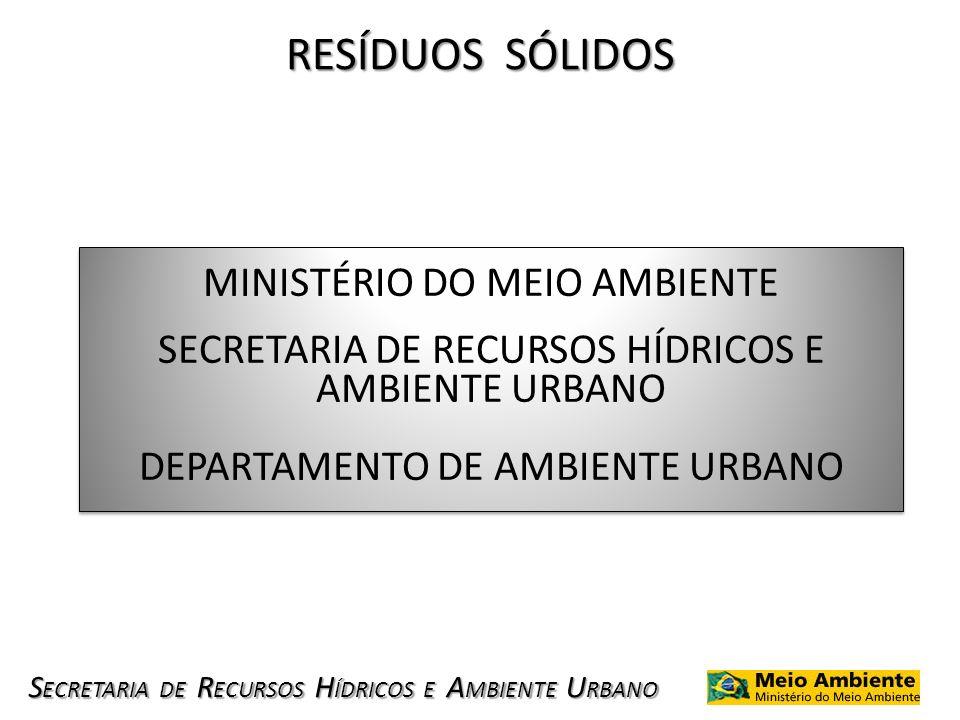 S ECRETARIA DE R ECURSOS H ÍDRICOS E A MBIENTE U RBANO Ministério do Meio Ambiente Secretaria de Recursos Hídricos e Ambiente Urbano Departamento de Ambiente Urbano