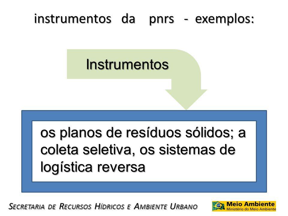 S ECRETARIA DE R ECURSOS H ÍDRICOS E A MBIENTE U RBANO instrumentos da pnrs - exemplos: Instrumentos os planos de resíduos sólidos; a coleta seletiva,