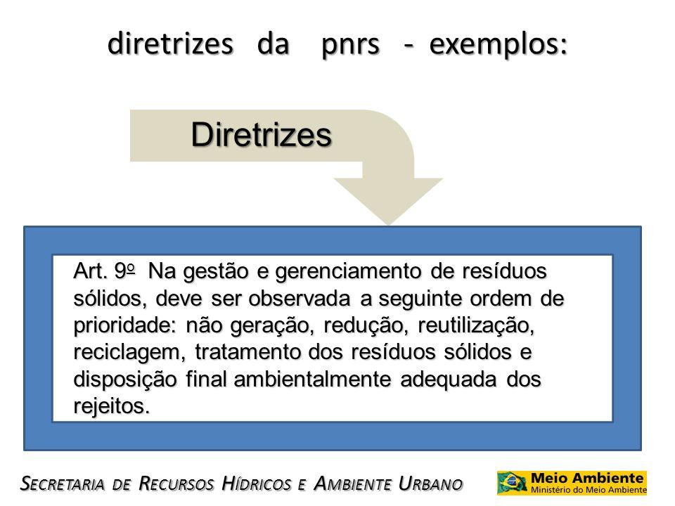 S ECRETARIA DE R ECURSOS H ÍDRICOS E A MBIENTE U RBANO diretrizes da pnrs - exemplos: Art. 9 o Na gestão e gerenciamento de resíduos sólidos, deve ser