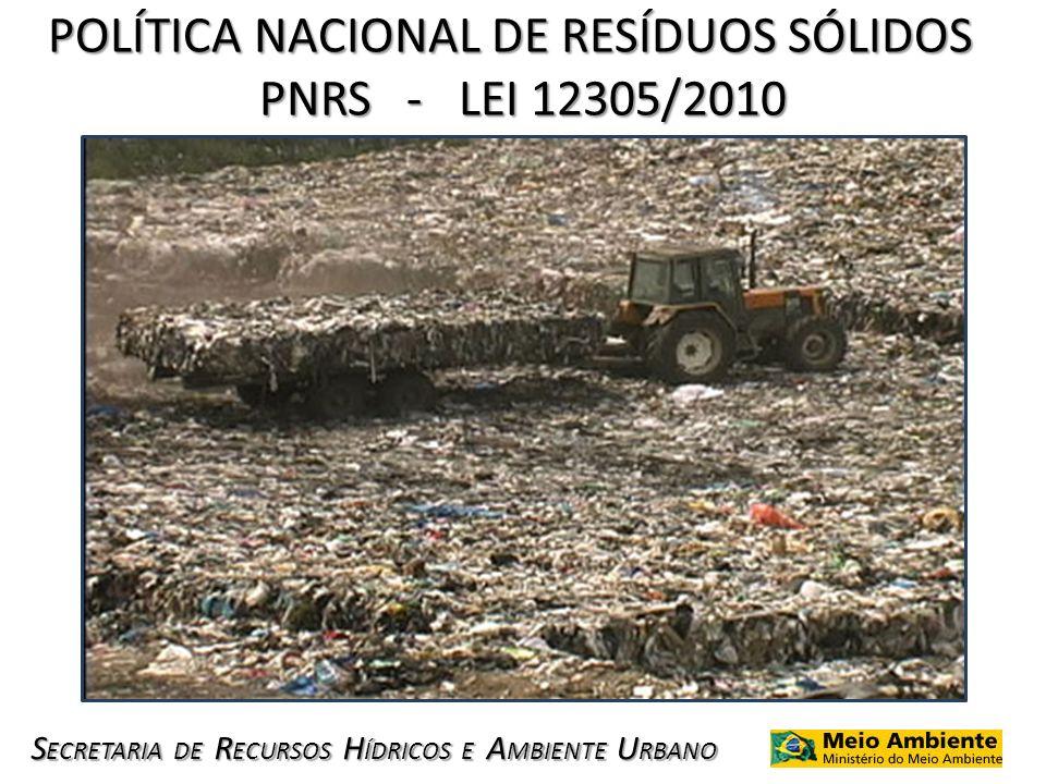 S ECRETARIA DE R ECURSOS H ÍDRICOS E A MBIENTE U RBANO panorama dos resíduos sólidos gestão ambiental