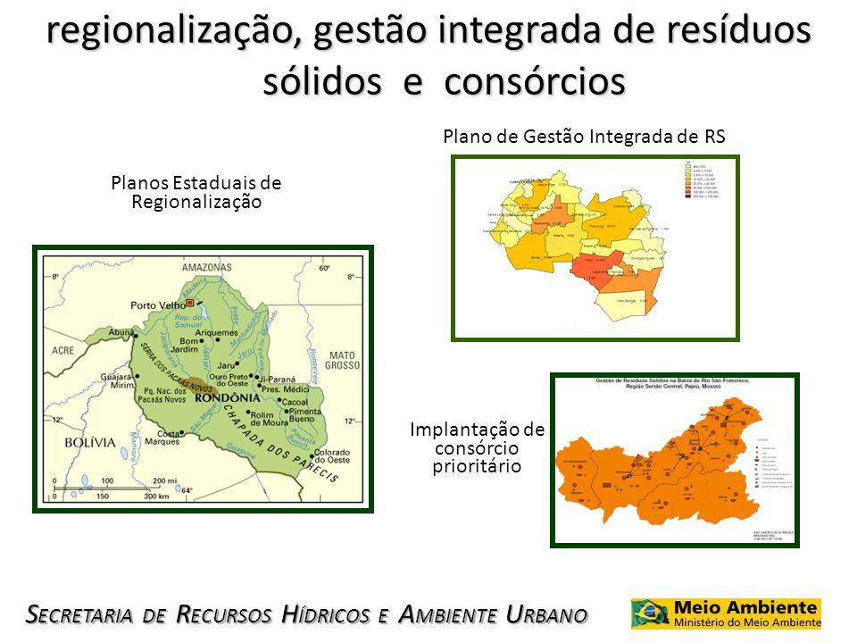 S ECRETARIA DE R ECURSOS H ÍDRICOS E A MBIENTE U RBANO regionalização, gestão integrada de resíduos sólidos e consórcios Implantação de consórcio prio