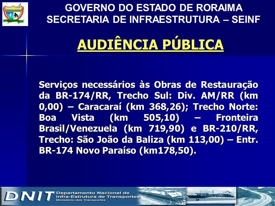 GOVERNO DO ESTADO DE RORAIMA SECRETARIA DE INFRAESTRUTURA – SEINF AUDIÊNCIA PÚBLICA Serviços necessários às Obras de Restauração da BR-174/RR, Trecho