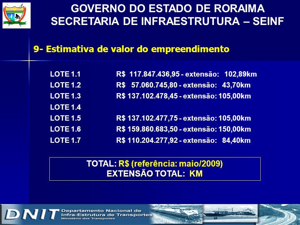 GOVERNO DO ESTADO DE RORAIMA SECRETARIA DE INFRAESTRUTURA – SEINF 9- Estimativa de valor do empreendimento LOTE 1.1 R$ 117.847.436,95 - extensão: 102,