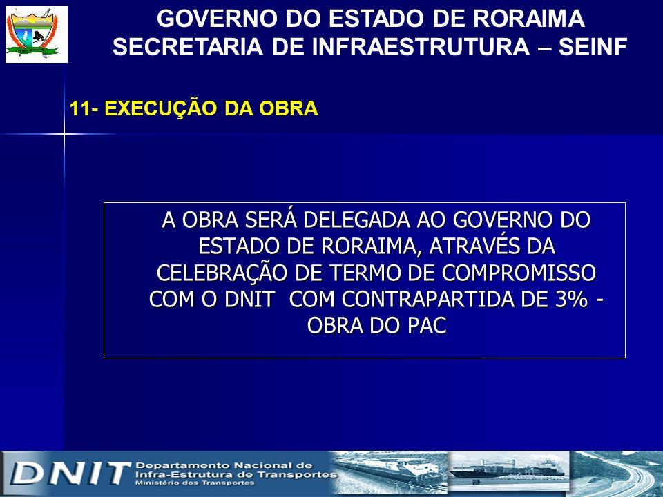 GOVERNO DO ESTADO DE RORAIMA SECRETARIA DE INFRAESTRUTURA – SEINF 11- EXECUÇÃO DA OBRA A OBRA SERÁ DELEGADA AO GOVERNO DO ESTADO DE RORAIMA, ATRAVÉS D