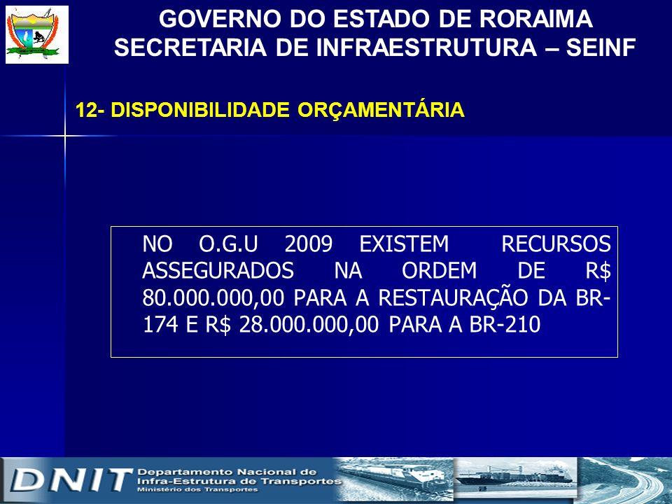 GOVERNO DO ESTADO DE RORAIMA SECRETARIA DE INFRAESTRUTURA – SEINF 12- DISPONIBILIDADE ORÇAMENTÁRIA NO O.G.U 2009 EXISTEM RECURSOS ASSEGURADOS NA ORDEM