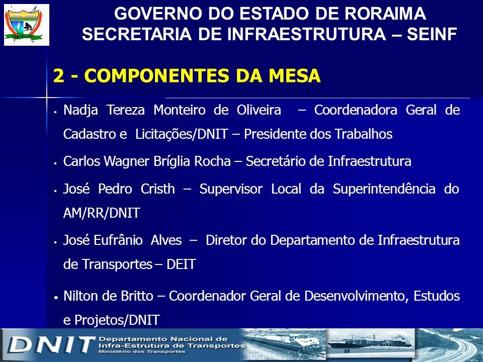GOVERNO DO ESTADO DE RORAIMA SECRETARIA DE INFRAESTRUTURA – SEINF 4 2- COMPONENTES DA MESA Nadja Tereza Monteiro de Oliveira – Coordenadora Geral de C