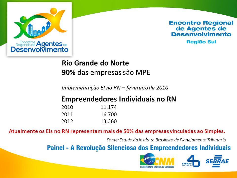 territorios@rn.sebrae.com.br @AgroTerritorios