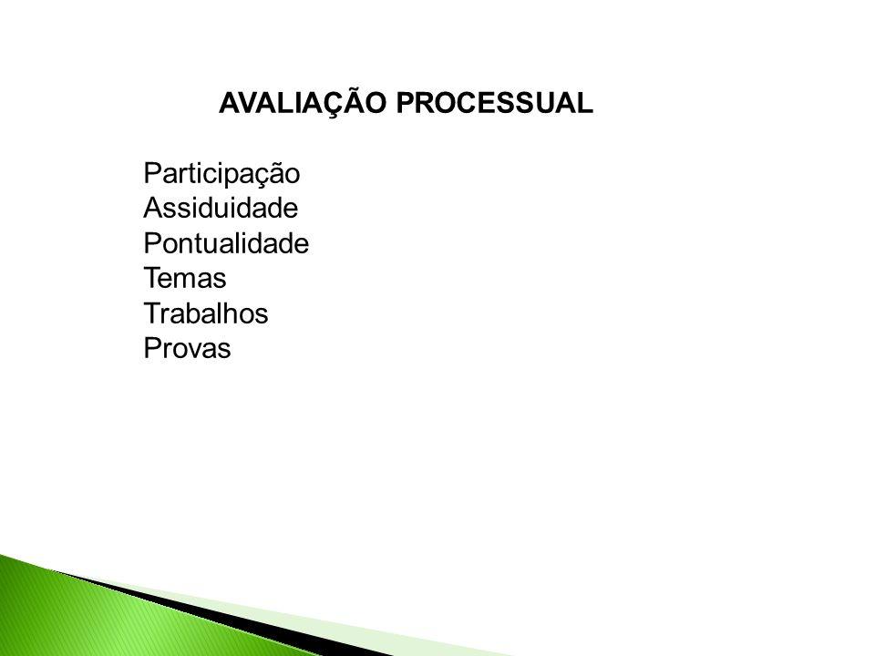 AVALIAÇÃO PROCESSUAL Participação Assiduidade Pontualidade Temas Trabalhos Provas