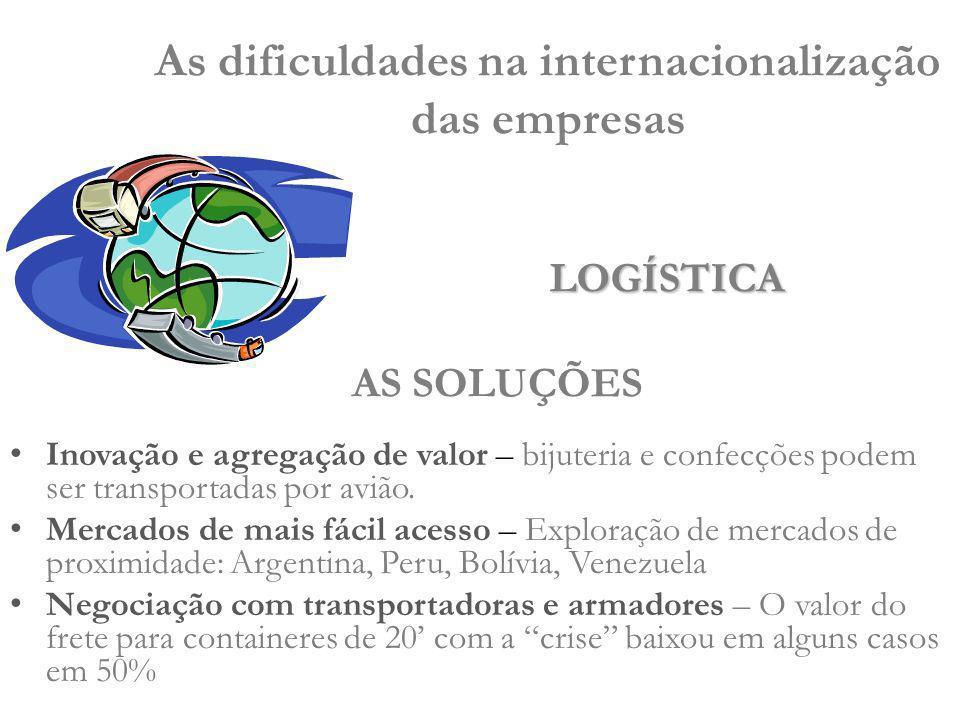 As dificuldades na internacionalização das empresas Inovação e agregação de valor – bijuteria e confecções podem ser transportadas por avião. Mercados