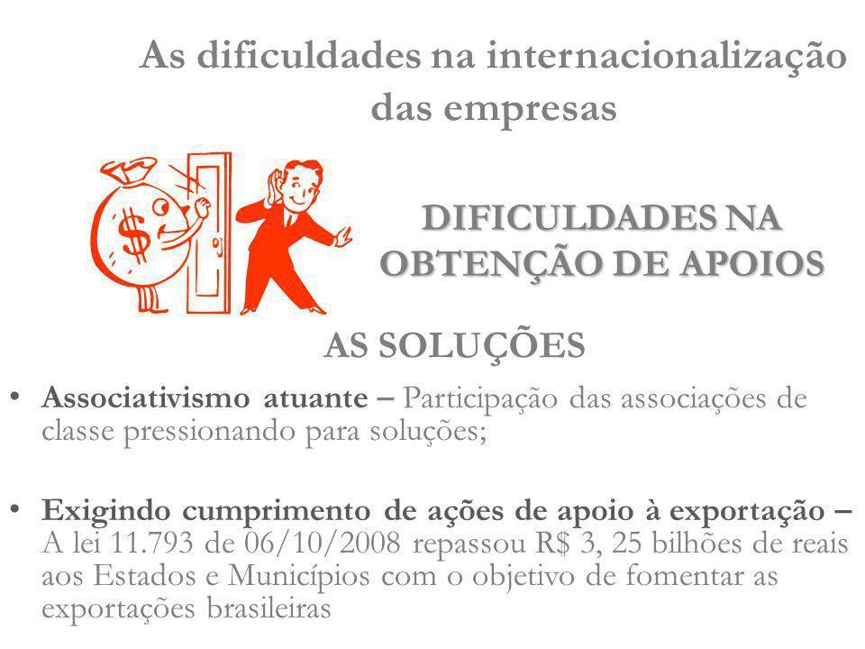 Associativismo atuante – Participação das associações de classe pressionando para soluções; Exigindo cumprimento de ações de apoio à exportação – A le