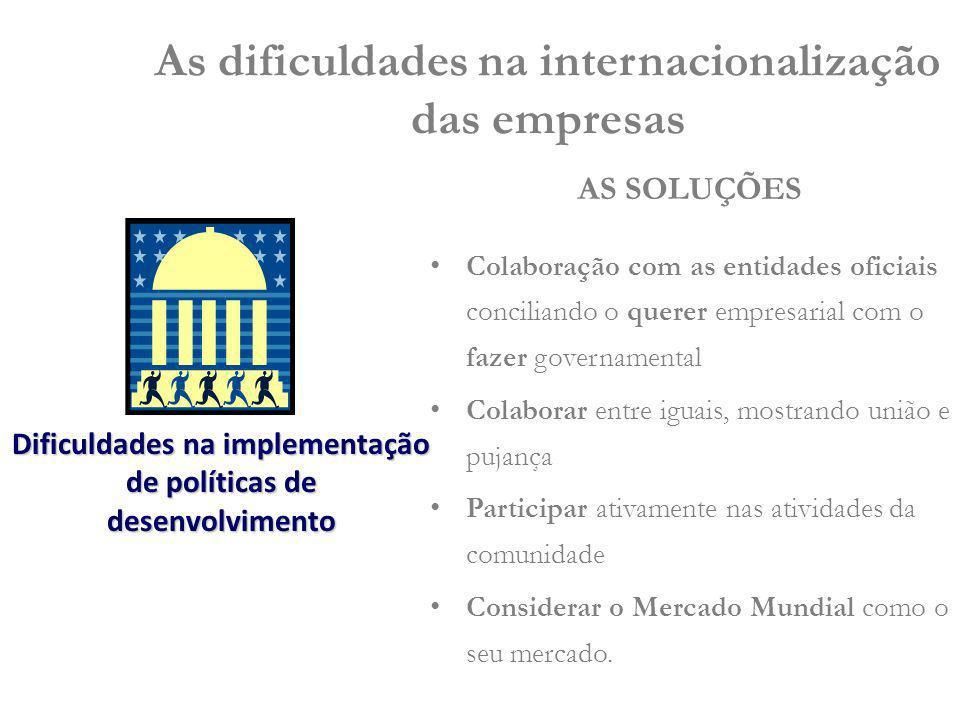 AS SOLUÇÕES Colaboração com as entidades oficiais conciliando o querer empresarial com o fazer governamental Colaborar entre iguais, mostrando união e