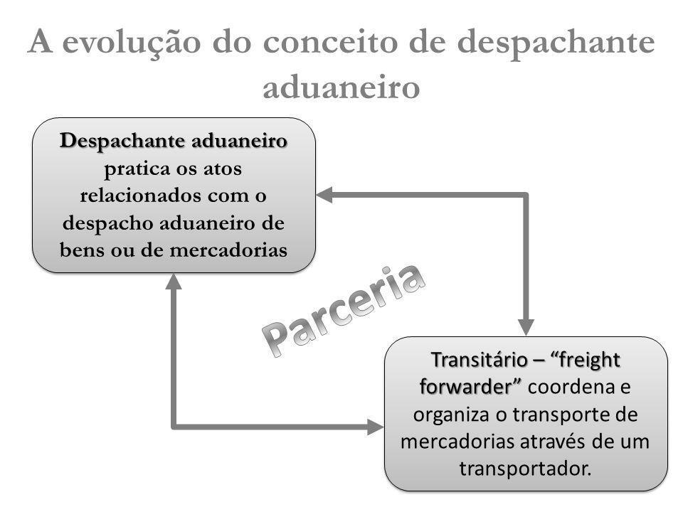 A evolução do conceito de despachante aduaneiro Despachante aduaneiro Despachante aduaneiro pratica os atos relacionados com o despacho aduaneiro de b