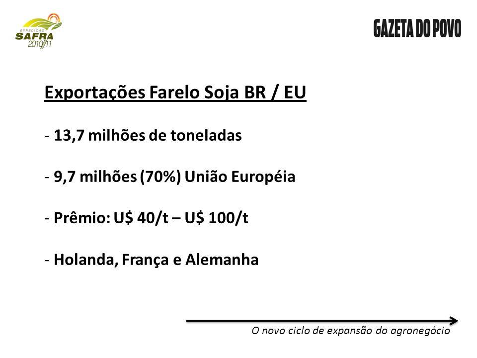 Exportações Farelo Soja BR / EU - 13,7 milhões de toneladas - 9,7 milhões (70%) União Européia - Prêmio: U$ 40/t – U$ 100/t - Holanda, França e Alemanha