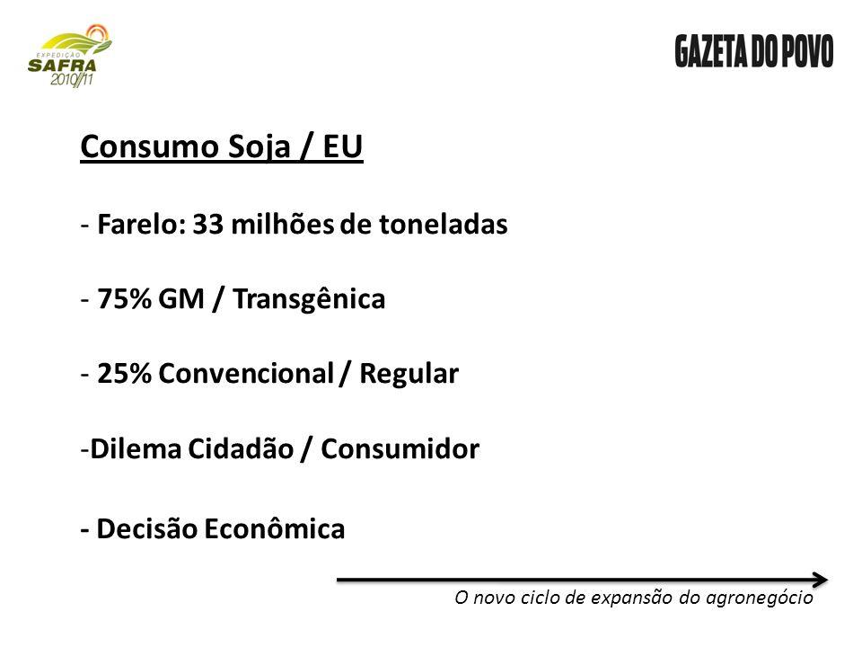 O novo ciclo de expansão do agronegócio Consumo Soja / EU - Farelo: 33 milhões de toneladas - 75% GM / Transgênica - 25% Convencional / Regular -Dilema Cidadão / Consumidor - Decisão Econômica
