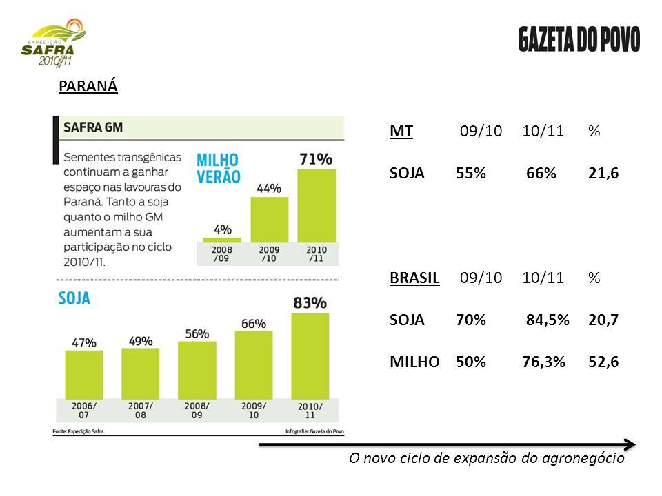 E ao contrário do que os europeus pensam, o Brasil não é mais um oásis de soja convencional.