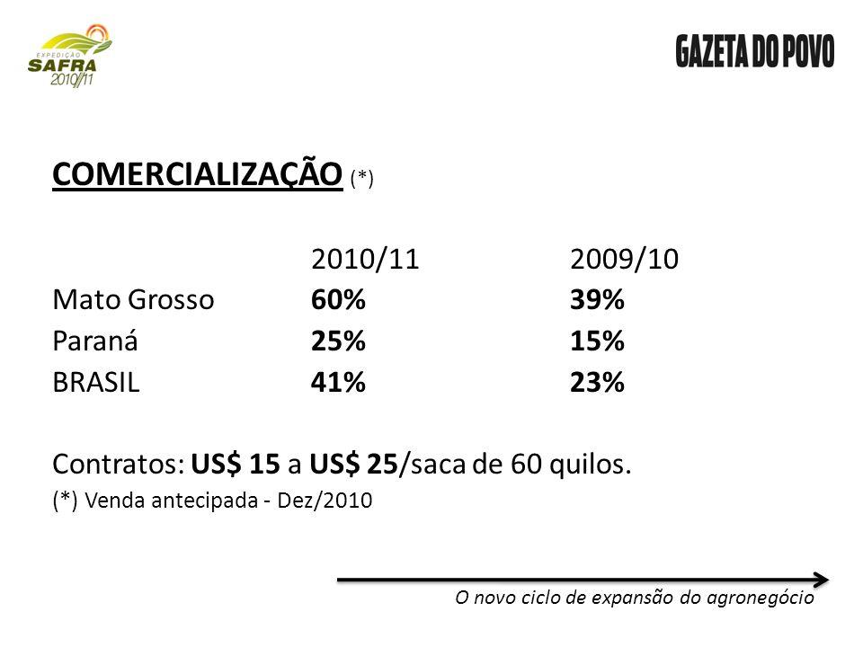 BRASIL 158 milhões t (safra total) AMÉRICA DO SUL Soja 130 milhões t Milho 80 milhões t O novo ciclo de expansão do agronegócio