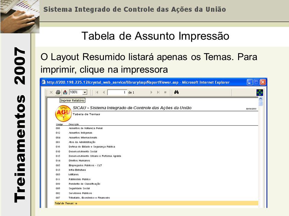 Treinamentos 2007 O Layout Resumido listará apenas os Temas. Para imprimir, clique na impressora Tabela de Assunto Impressão