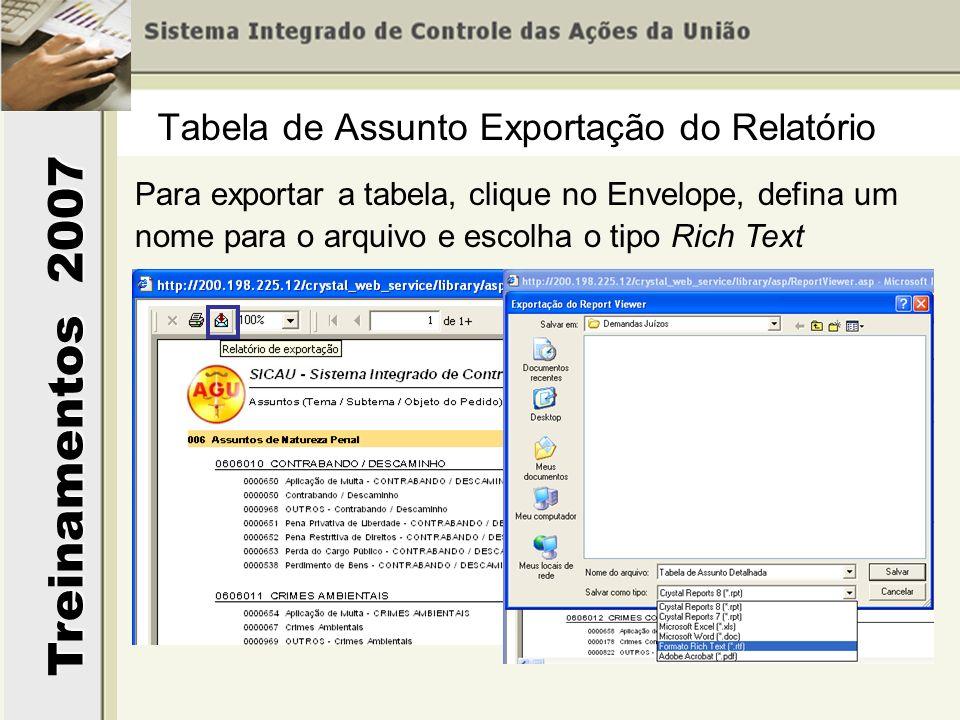 Treinamentos 2007 Tabela de Assunto Exportação do Relatório Para exportar a tabela, clique no Envelope, defina um nome para o arquivo e escolha o tipo Rich Text