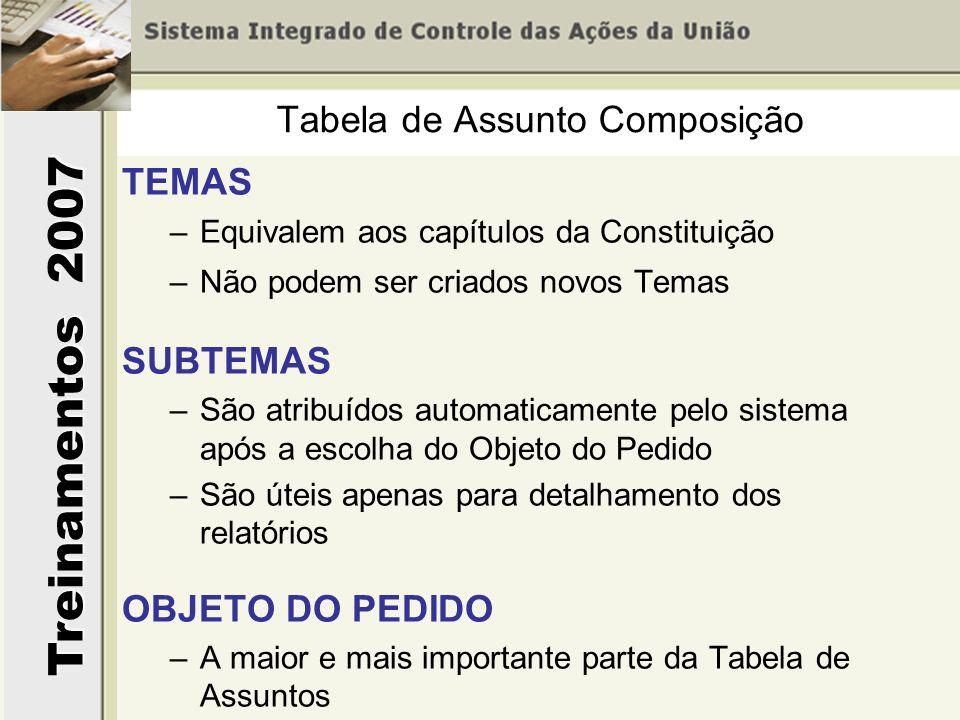 Treinamentos 2007 Tabela de Assunto Composição TEMAS –Equivalem aos capítulos da Constituição –Não podem ser criados novos Temas SUBTEMAS –São atribuí