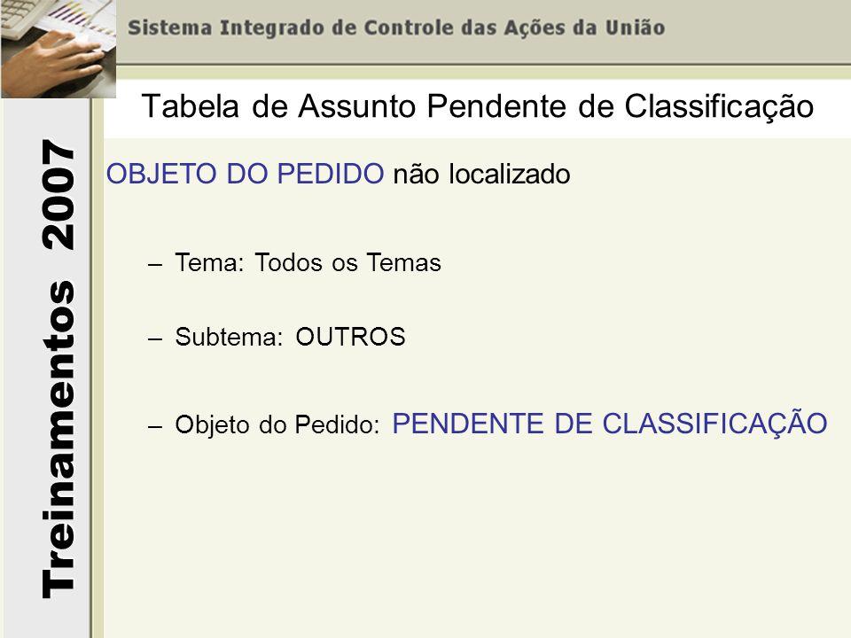 Treinamentos 2007 OBJETO DO PEDIDO não localizado –Tema: Todos os Temas –Subtema: OUTROS –Objeto do Pedido: PENDENTE DE CLASSIFICAÇÃO Tabela de Assunto Pendente de Classificação