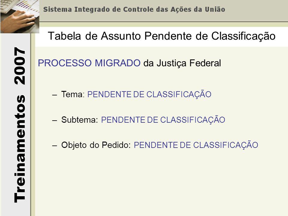 Treinamentos 2007 PROCESSO MIGRADO da Justiça Federal –Tema : PENDENTE DE CLASSIFICAÇÃO –Subtema: PENDENTE DE CLASSIFICAÇÃO –Objeto do Pedido: PENDENTE DE CLASSIFICAÇÃO Tabela de Assunto Pendente de Classificação