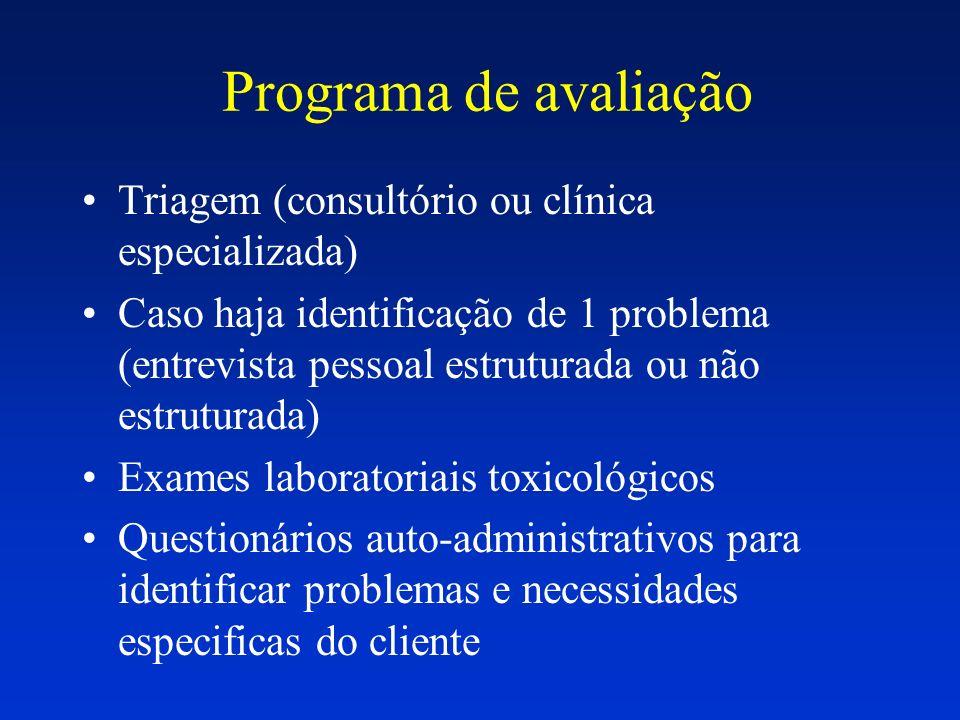 Programa de avaliação Triagem (consultório ou clínica especializada) Caso haja identificação de 1 problema (entrevista pessoal estruturada ou não estr