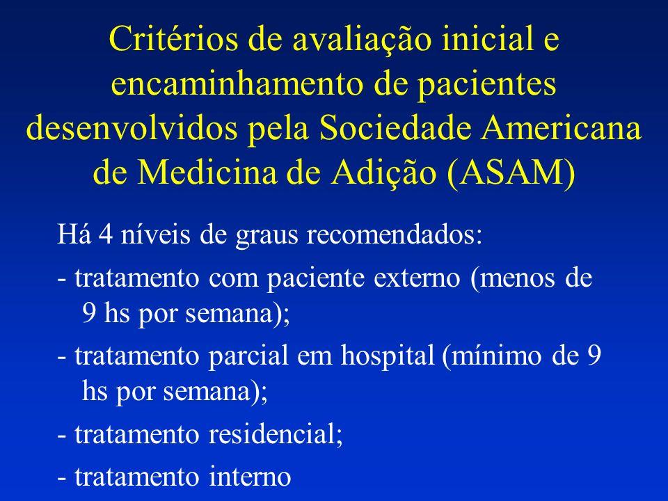 Critérios de avaliação inicial e encaminhamento de pacientes desenvolvidos pela Sociedade Americana de Medicina de Adição (ASAM) Há 4 níveis de graus