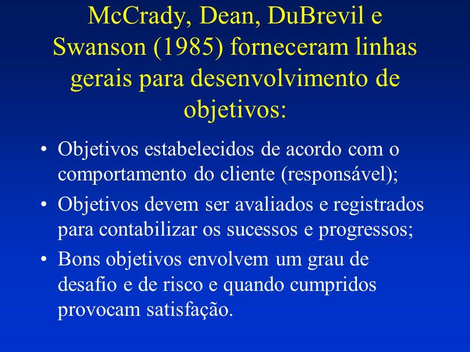 McCrady, Dean, DuBrevil e Swanson (1985) forneceram linhas gerais para desenvolvimento de objetivos: Objetivos estabelecidos de acordo com o comportam