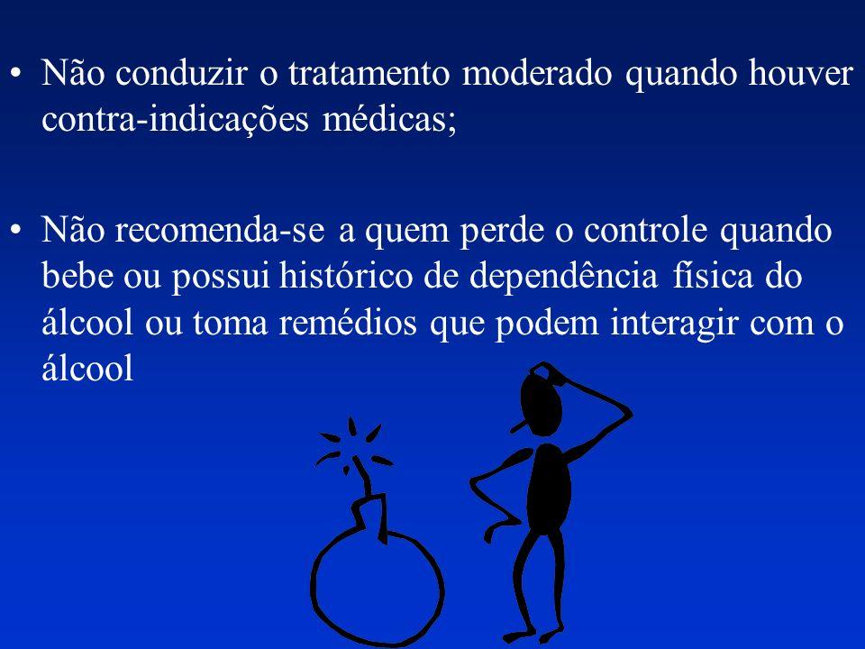 Não conduzir o tratamento moderado quando houver contra-indicações médicas; Não recomenda-se a quem perde o controle quando bebe ou possui histórico d