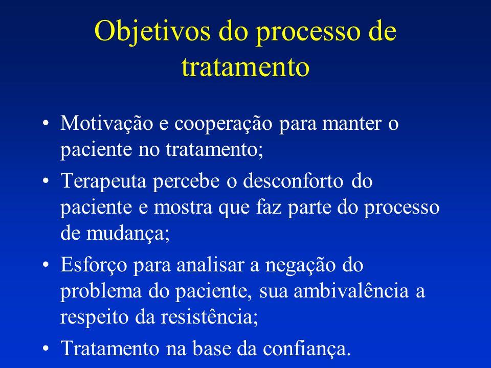Objetivos do processo de tratamento Motivação e cooperação para manter o paciente no tratamento; Terapeuta percebe o desconforto do paciente e mostra