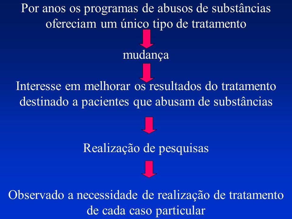Por anos os programas de abusos de substâncias ofereciam um único tipo de tratamento mudança Interesse em melhorar os resultados do tratamento destina