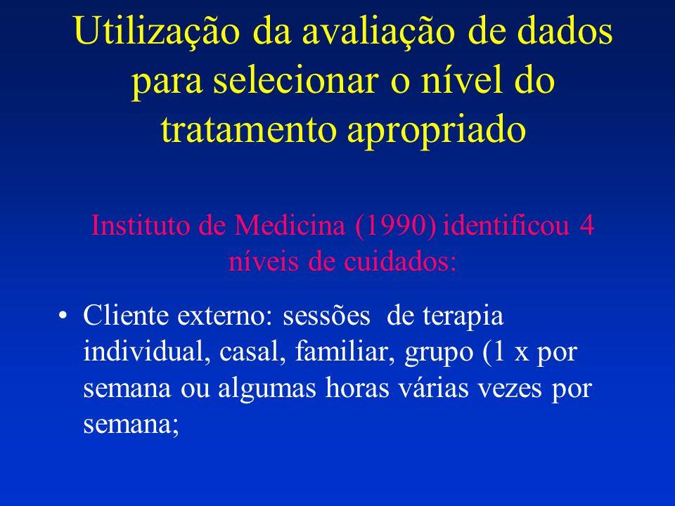 Utilização da avaliação de dados para selecionar o nível do tratamento apropriado Instituto de Medicina (1990) identificou 4 níveis de cuidados: Clien