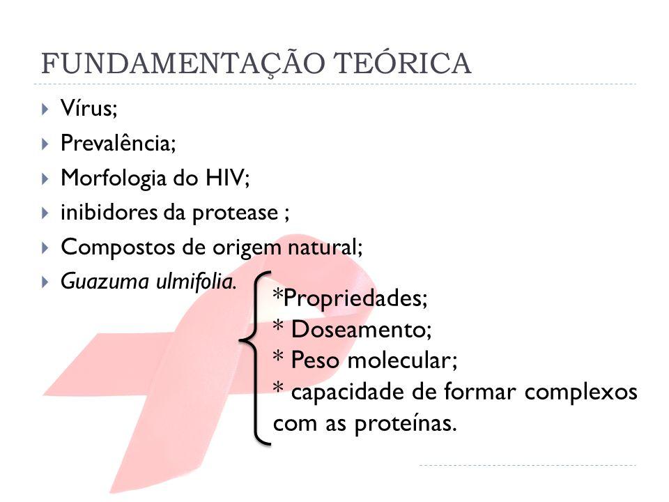 FUNDAMENTAÇÃO TEÓRICA Vírus; Prevalência; Morfologia do HIV; inibidores da protease ; Compostos de origem natural; Guazuma ulmifolia. *Propriedades; *