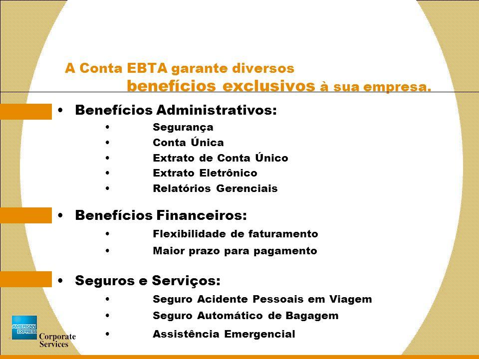Como funciona a Conta EBTA? Solicita reservas Emissão do Bilhete Informações básicas Extrato de Conta EBTA Agente de viagens Cia. Aérea Cliente