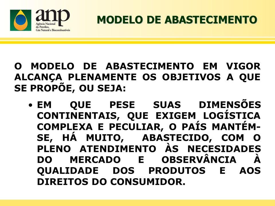 Evolução do Mercado Informal de Álcool Anidro Informado: ANP; Real: Elaboração a partir de dados do MAPA e de relatório de grupo de trabalho ANP, EPE e Petrobras.