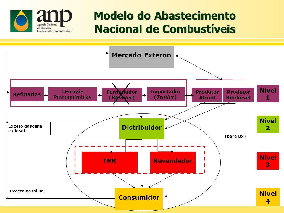 Consumo Aparente de Combust í veis, 2006-2007