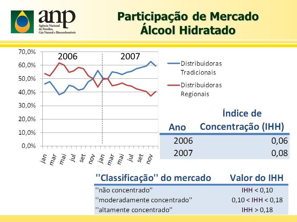 O MODELO DE ABASTECIMENTO VIGENTE NO BRASIL É DISCIPLINADO POR ATOS DA ANP EDITADOS EM CONSONÂNCIA COM SUAS ATRIBUIÇÕES PRESCRITAS EM LEI E COM POLÍTICAS GOVERNAMENTAIS.