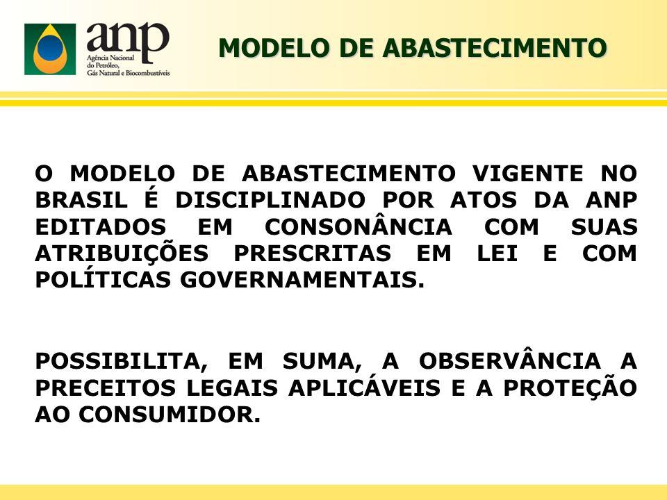 O MODELO DE ABASTECIMENTO VIGENTE NO BRASIL É DISCIPLINADO POR ATOS DA ANP EDITADOS EM CONSONÂNCIA COM SUAS ATRIBUIÇÕES PRESCRITAS EM LEI E COM POLÍTI