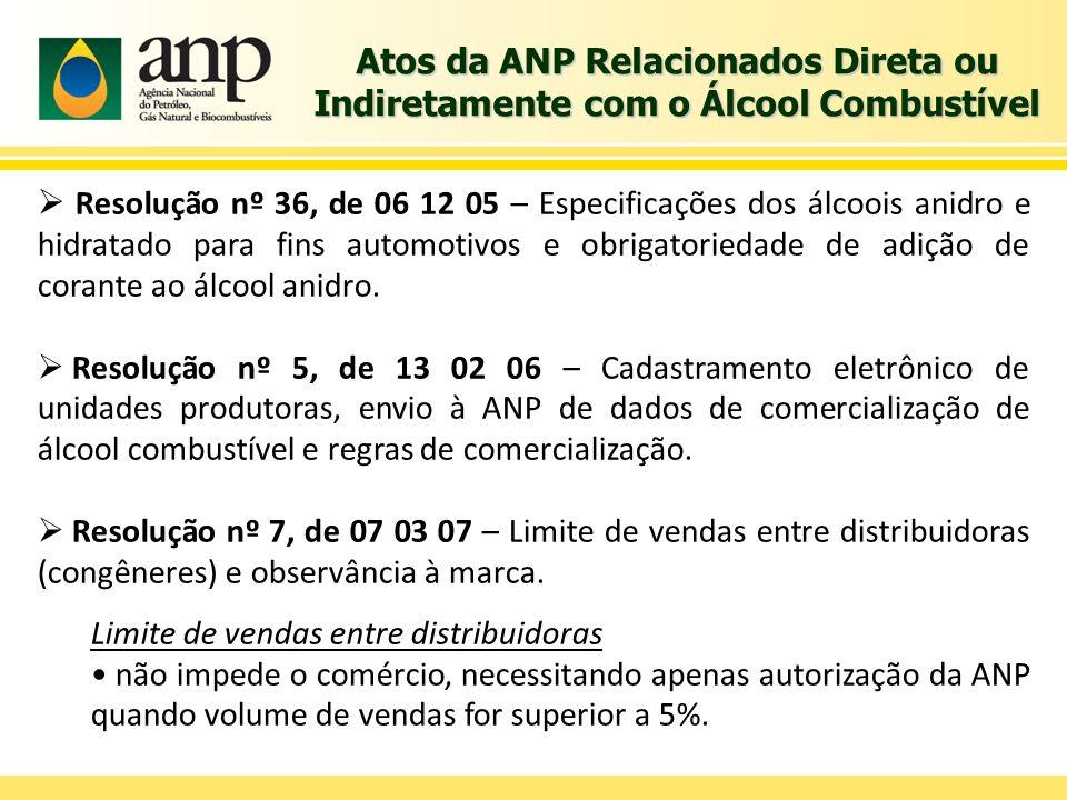 Atos da ANP Relacionados Direta ou Indiretamente com o Álcool Combustível Resolução nº 36, de 06 12 05 – Especificações dos álcoois anidro e hidratado