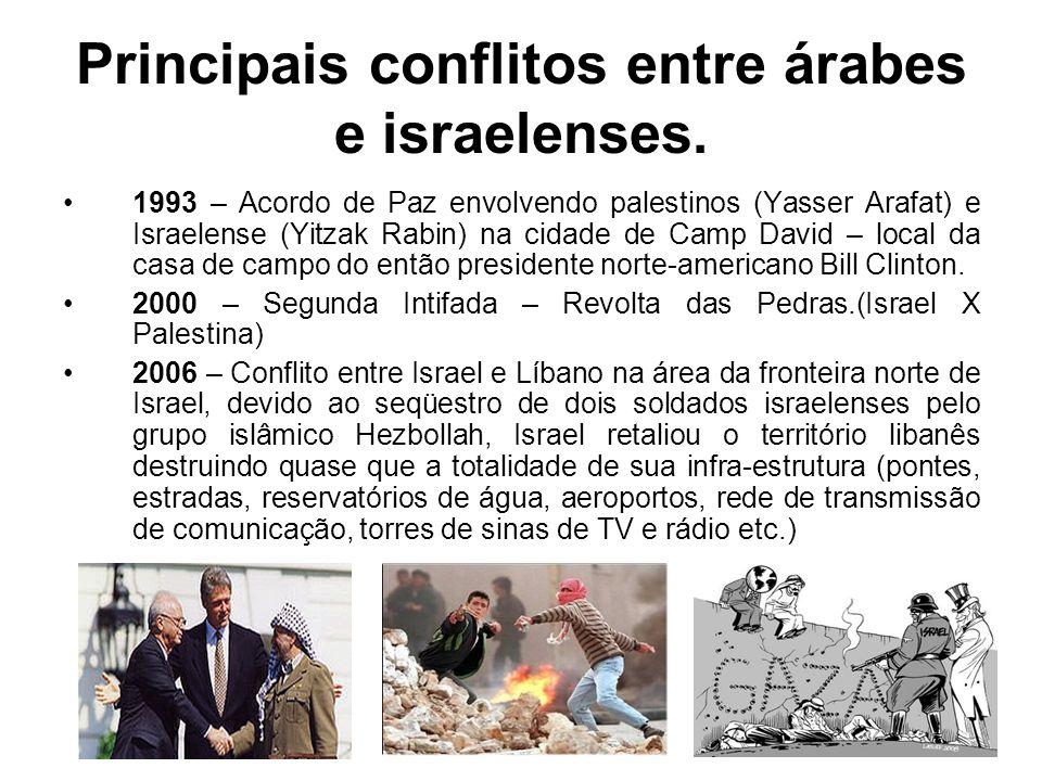 Principais conflitos entre árabes e israelenses. 1993 – Acordo de Paz envolvendo palestinos (Yasser Arafat) e Israelense (Yitzak Rabin) na cidade de C