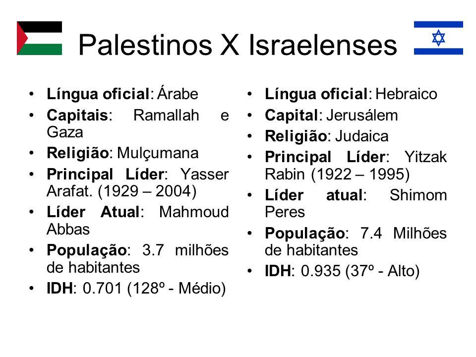 Palestinos X Israelenses Língua oficial: Árabe Capitais: Ramallah e Gaza Religião: Mulçumana Principal Líder: Yasser Arafat. (1929 – 2004) Líder Atual