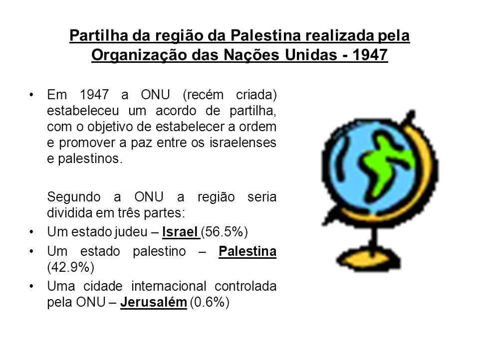 Partilha da região da Palestina realizada pela Organização das Nações Unidas - 1947 Em 1947 a ONU (recém criada) estabeleceu um acordo de partilha, co