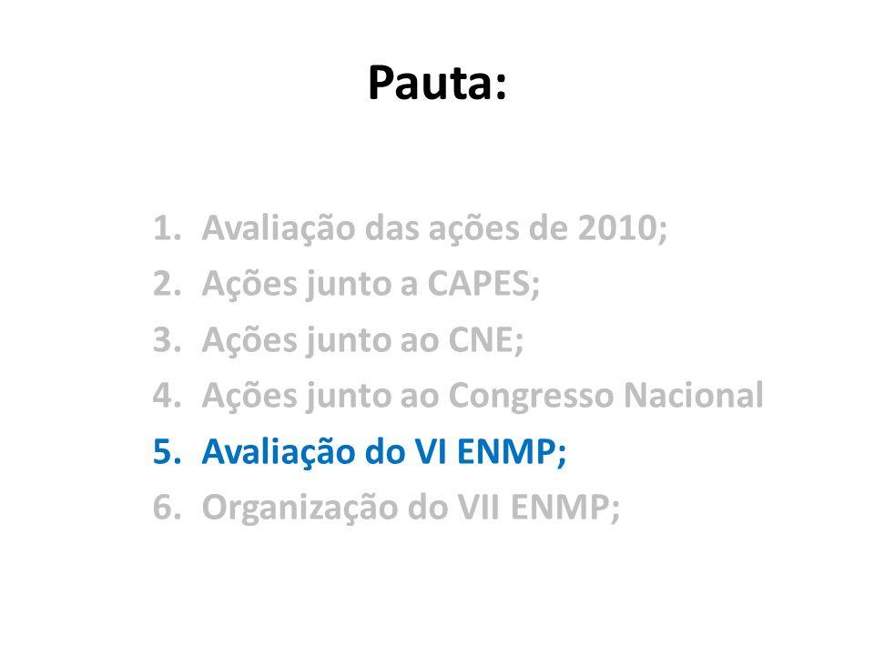 Pauta: 1.Avaliação das ações de 2010; 2.Ações junto a CAPES; 3.Ações junto ao CNE; 4.Ações junto ao Congresso Nacional 5.Avaliação do VI ENMP; 6.Organização do VII ENMP;
