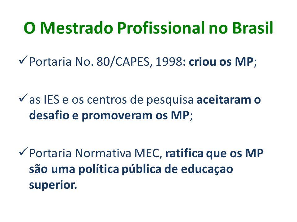 O Mestrado Profissional no Brasil Portaria No.