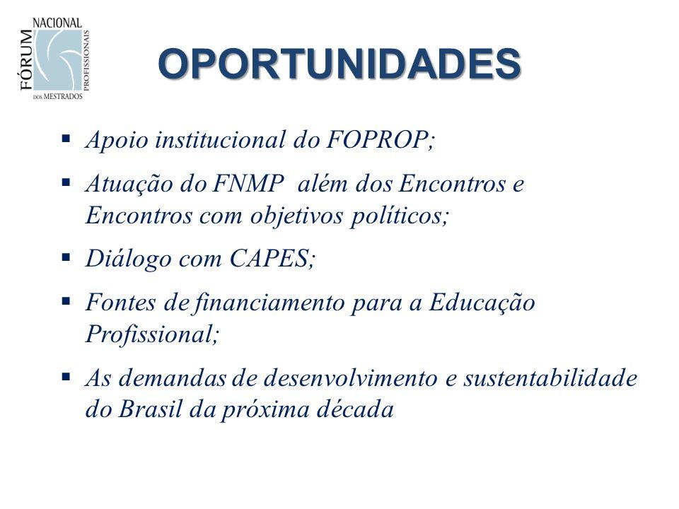 OPORTUNIDADES Apoio institucional do FOPROP; Atuação do FNMP além dos Encontros e Encontros com objetivos políticos; Diálogo com CAPES; Fontes de financiamento para a Educação Profissional; As demandas de desenvolvimento e sustentabilidade do Brasil da próxima década