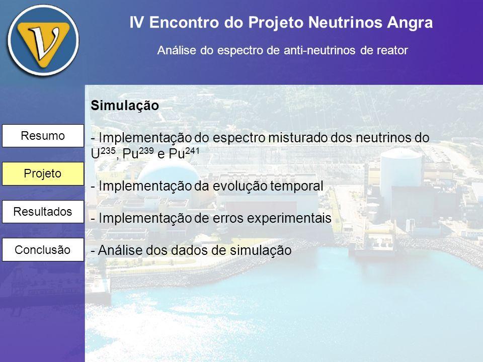 IV Encontro do Projeto Neutrinos Angra Análise do espectro de anti-neutrinos de reator Resumo Projeto Resultados Conclusão